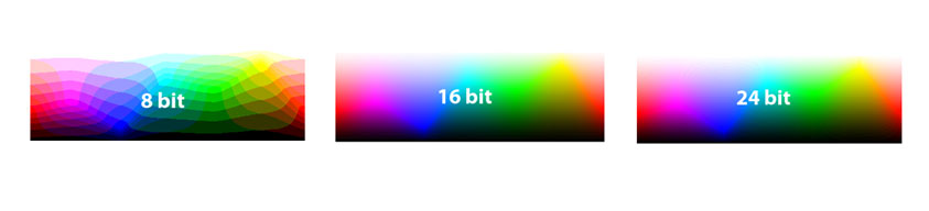 List of Samsung Display Colors in Market Overview and Market